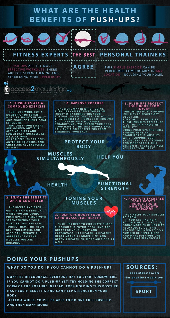 what are the health benefits of push ups