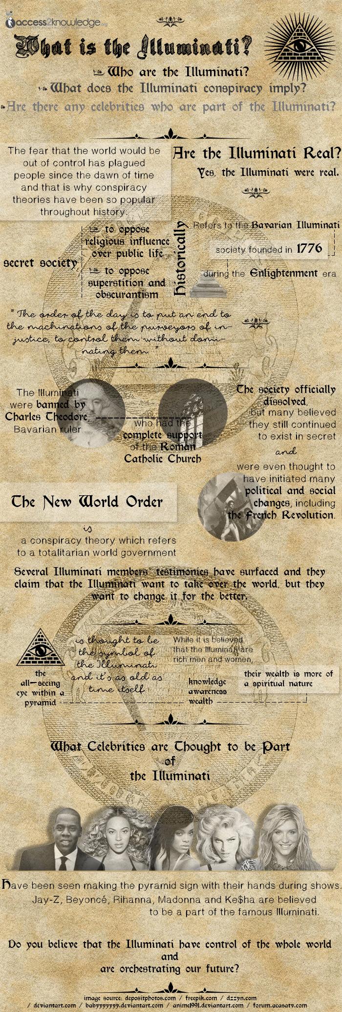 What is the Illuminati