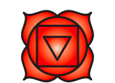 The Root Chakra symbol