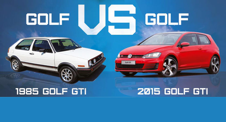 Volkswagen Golf 1985 vs Volkswagen Golf 2015