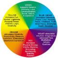 color psychology identity branding