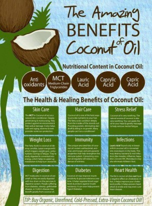 infographic: health benefits of coconut oil